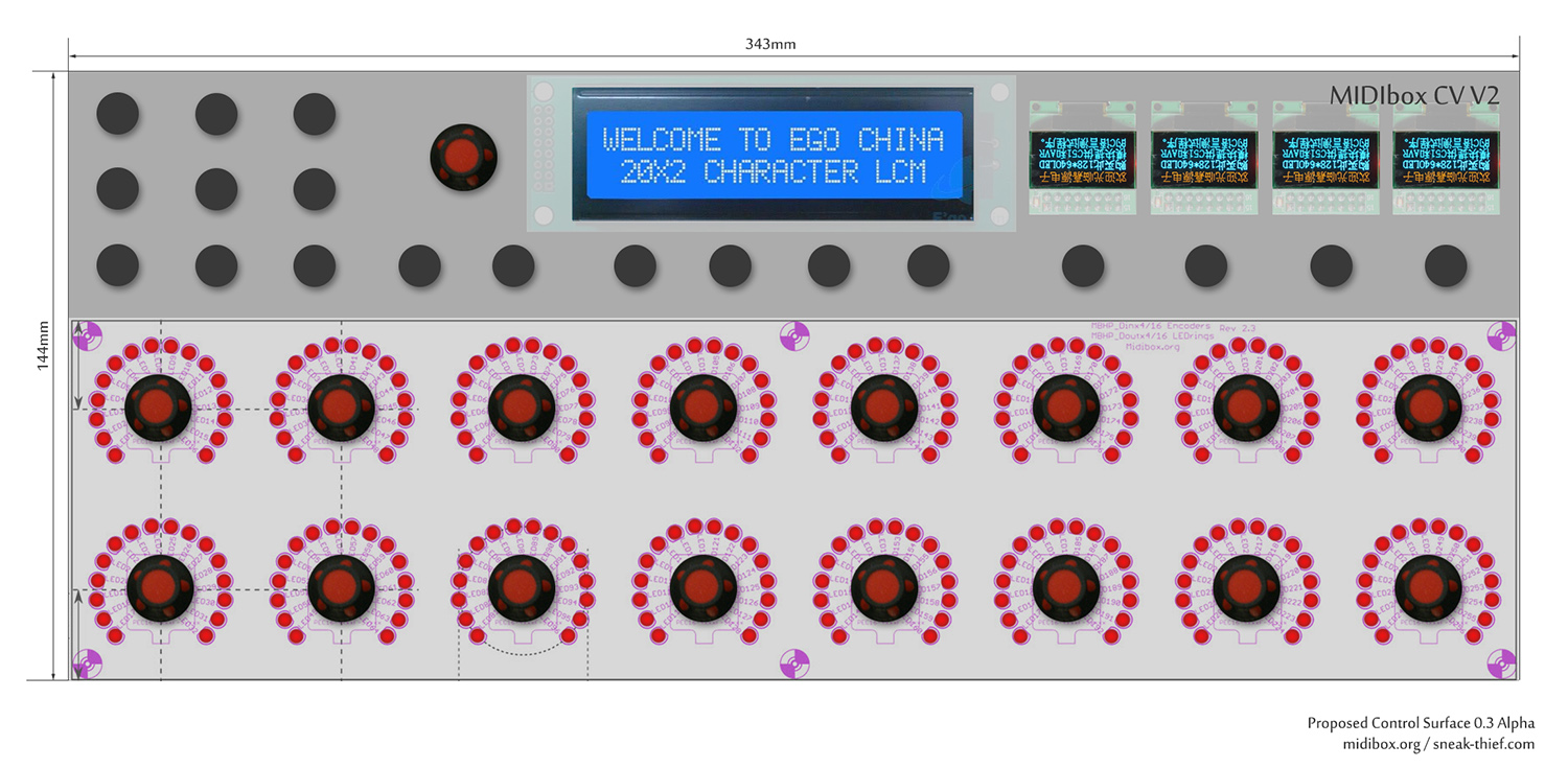 MUFF WIGGLER :: View topic - MIDIbox CV 2 0 in the works